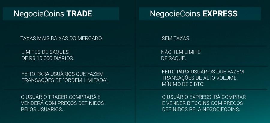 NegocieCoins Trade e Express: entenda a diferença - img 2