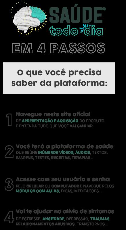 Saúde Todo Dia - Coletânea Plataforma Digital de Saúde Mental Biopsicossocial com Álex Cavalcante Neuropsicoterapeuta